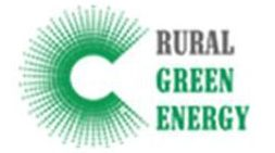 Rural Green Energy